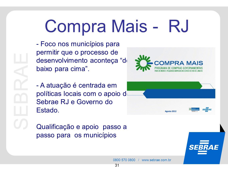 Compra Mais - RJ - Foco nos municípios para permitir que o processo de desenvolvimento aconteça de baixo para cima .