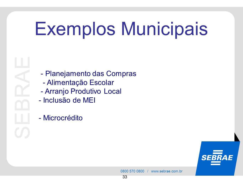 SEBRAE Exemplos Municipais - Planejamento das Compras