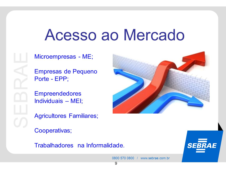 Acesso ao Mercado Microempresas - ME; Empresas de Pequeno Porte - EPP;
