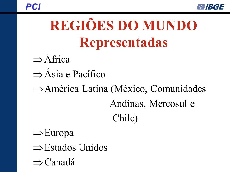 REGIÕES DO MUNDO Representadas
