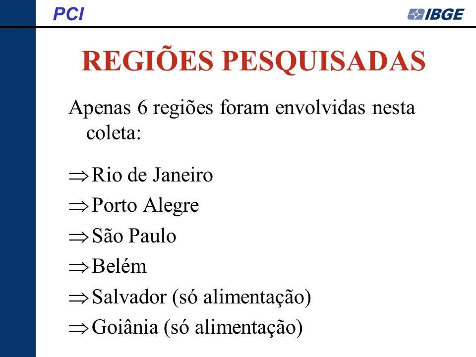 REGIÕES PESQUISADAS Apenas 6 regiões foram envolvidas nesta coleta: