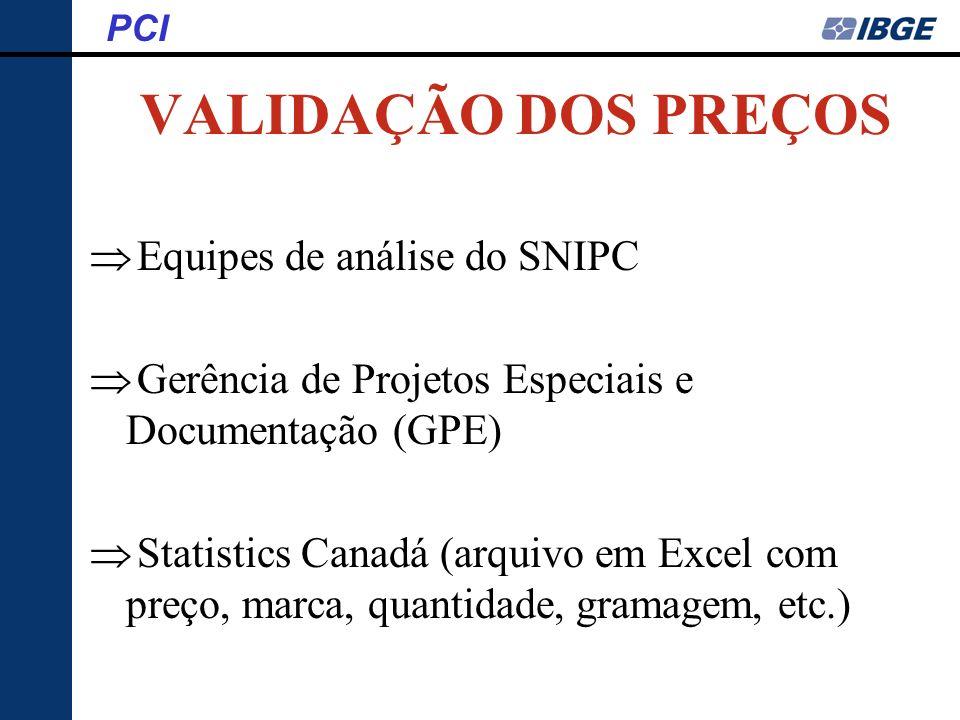 VALIDAÇÃO DOS PREÇOS Equipes de análise do SNIPC