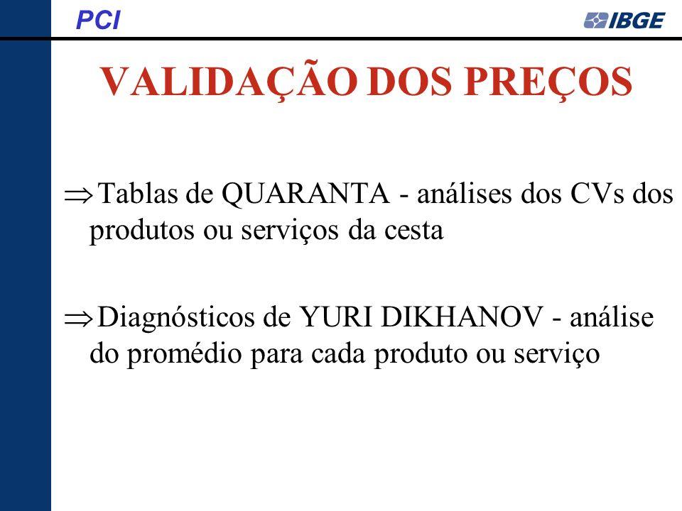 PCI VALIDAÇÃO DOS PREÇOS. Tablas de QUARANTA - análises dos CVs dos produtos ou serviços da cesta.
