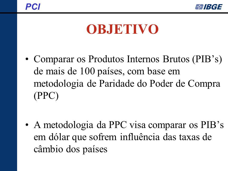 PCI OBJETIVO. Comparar os Produtos Internos Brutos (PIB's) de mais de 100 países, com base em metodologia de Paridade do Poder de Compra (PPC)