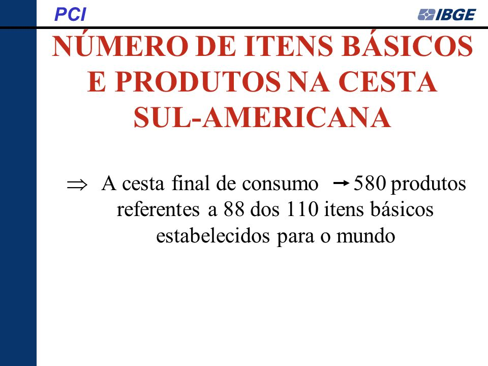 NÚMERO DE ITENS BÁSICOS E PRODUTOS NA CESTA SUL-AMERICANA