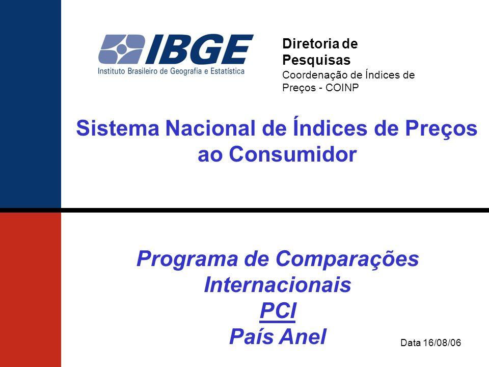 Sistema Nacional de Índices de Preços ao Consumidor