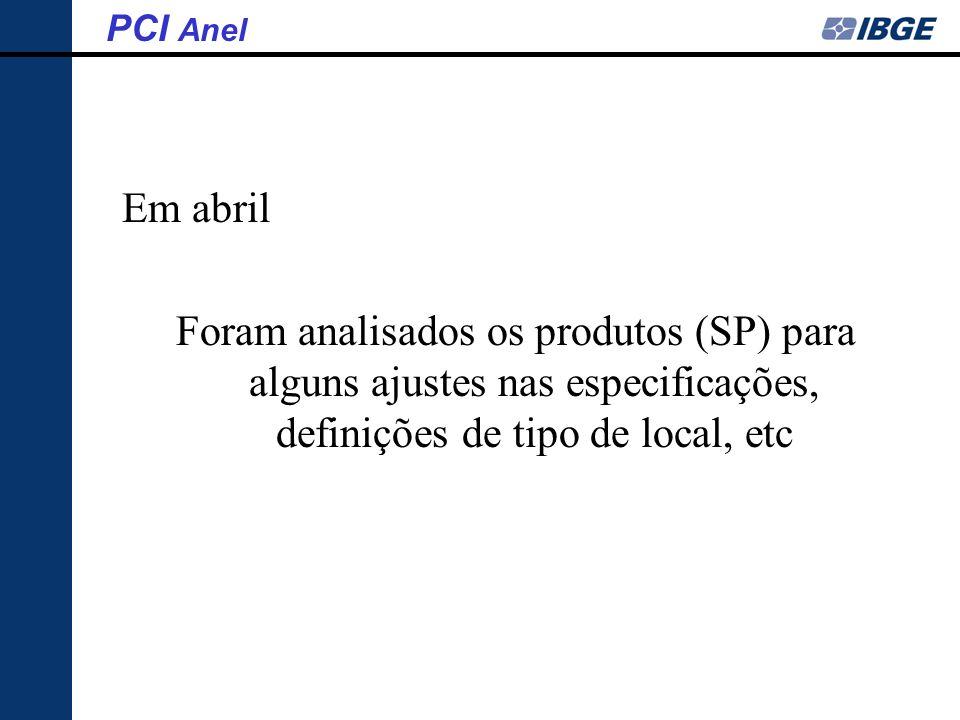 PCI Anel Em abril.