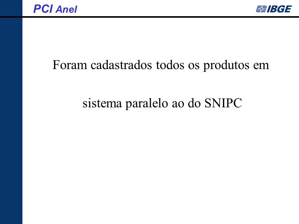 Foram cadastrados todos os produtos em sistema paralelo ao do SNIPC