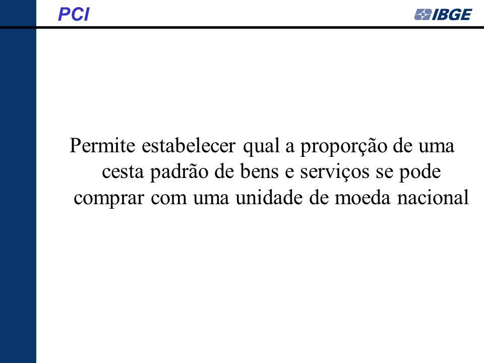 PCI Permite estabelecer qual a proporção de uma cesta padrão de bens e serviços se pode comprar com uma unidade de moeda nacional.