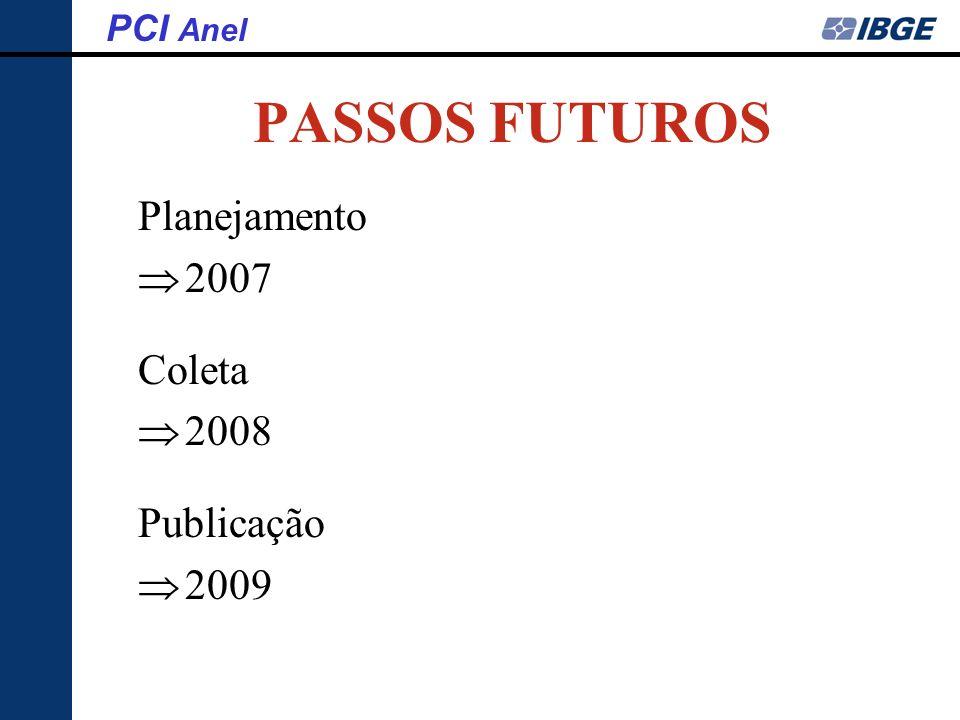 PCI Anel PASSOS FUTUROS Planejamento 2007 Coleta 2008 Publicação 2009