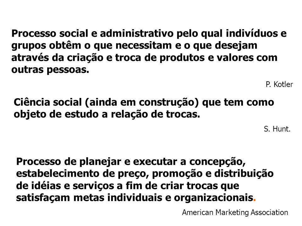 Processo social e administrativo pelo qual indivíduos e grupos obtêm o que necessitam e o que desejam através da criação e troca de produtos e valores com outras pessoas.