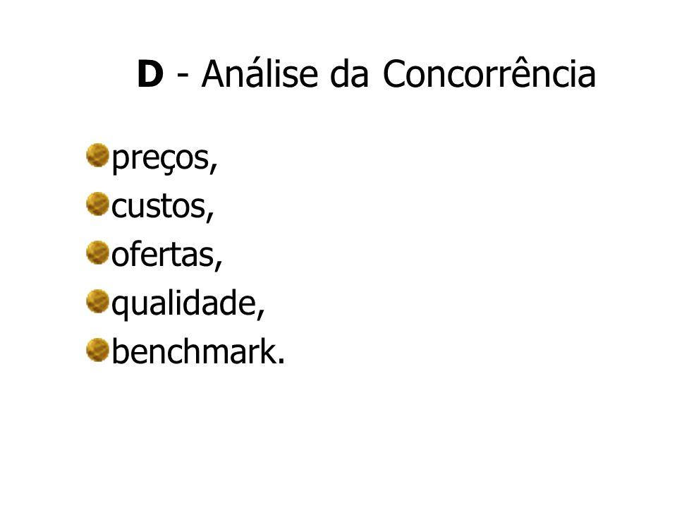 D - Análise da Concorrência