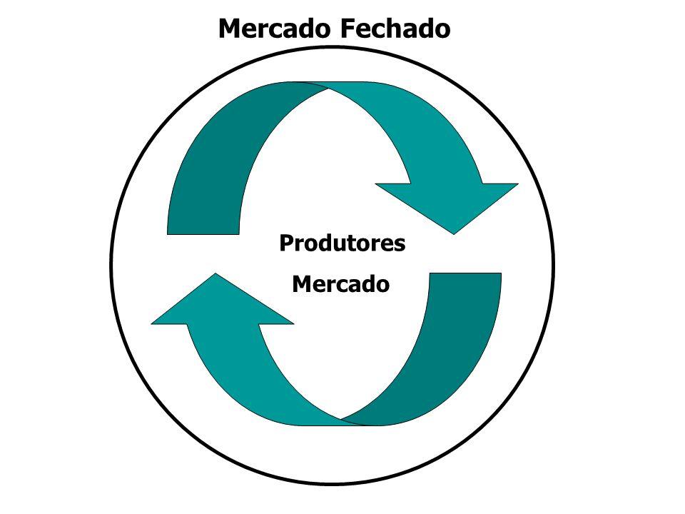 Mercado Fechado Produtores Mercado