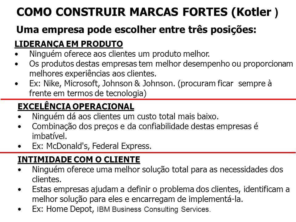 COMO CONSTRUIR MARCAS FORTES (Kotler )