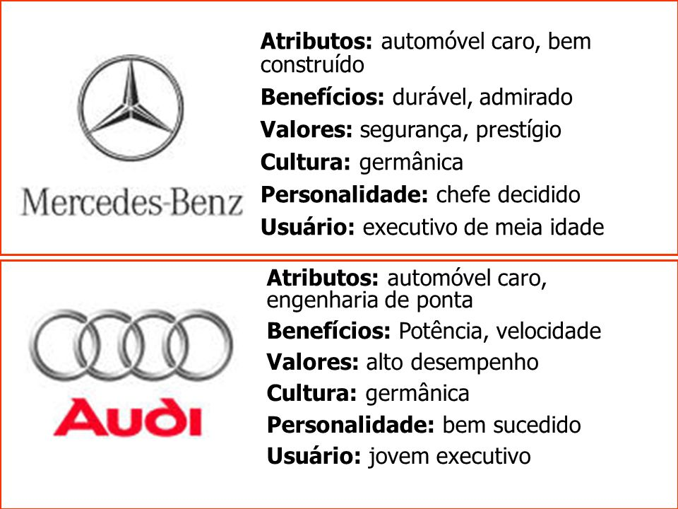 Atributos: automóvel caro, bem construído