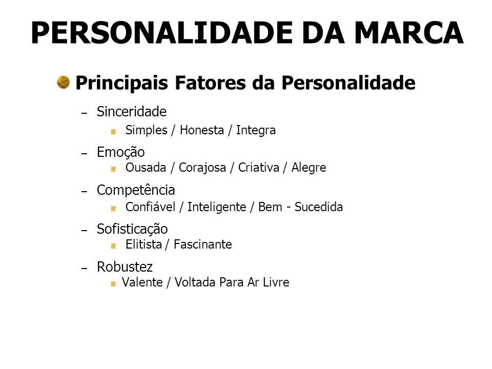 PERSONALIDADE DA MARCA