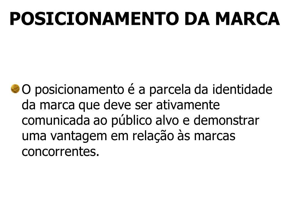 POSICIONAMENTO DA MARCA