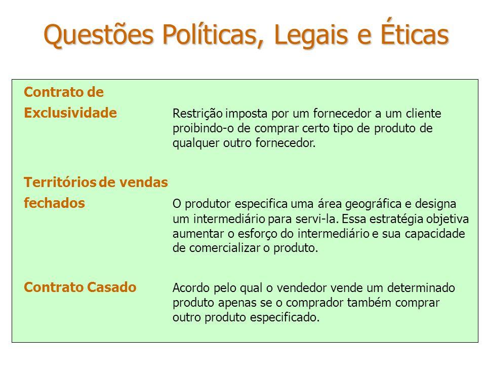 Questões Políticas, Legais e Éticas