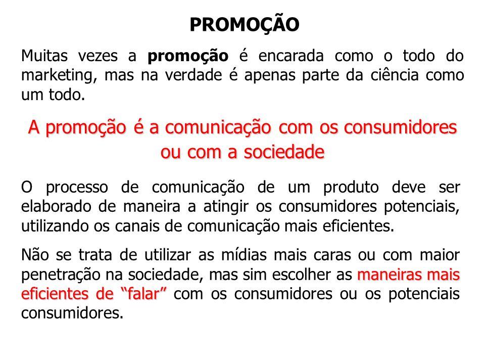 A promoção é a comunicação com os consumidores ou com a sociedade