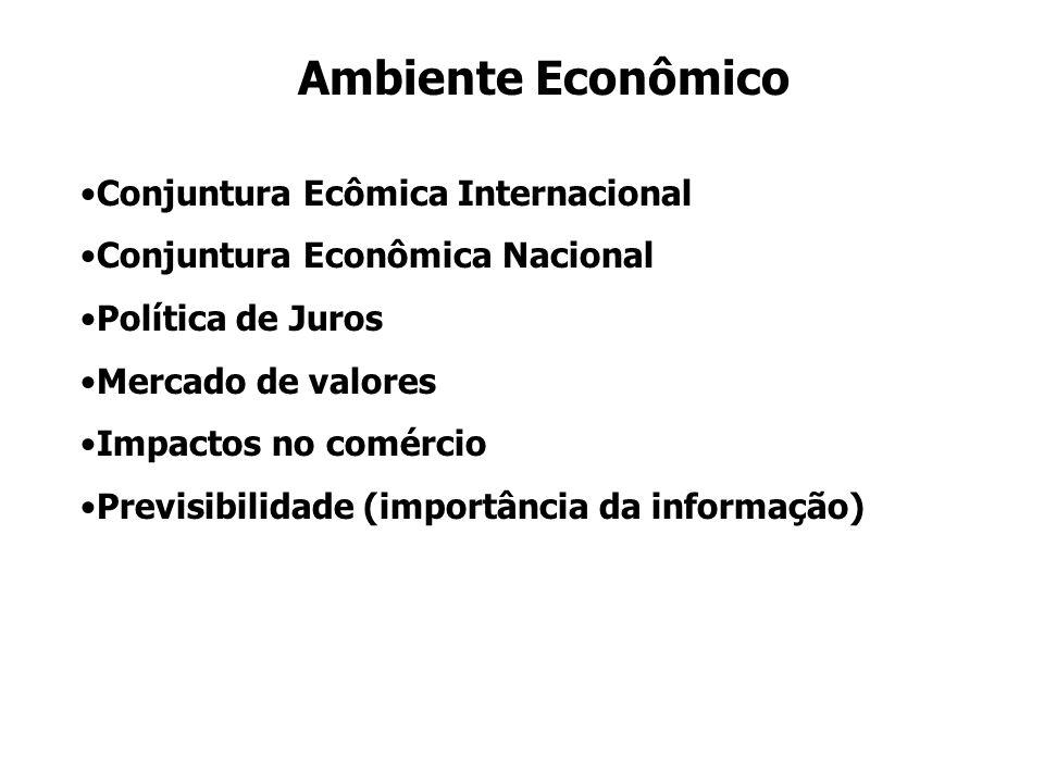 Ambiente Econômico Conjuntura Ecômica Internacional