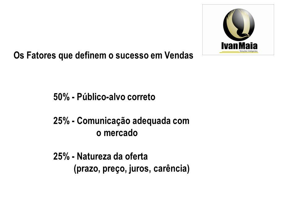 Os Fatores que definem o sucesso em Vendas