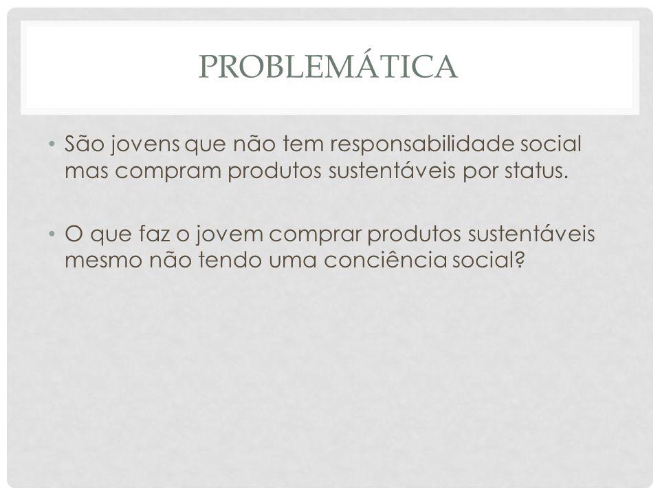 Problemática São jovens que não tem responsabilidade social mas compram produtos sustentáveis por status.