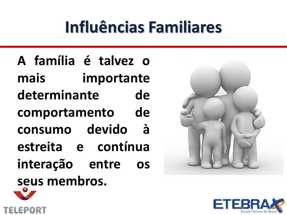 Influências Familiares