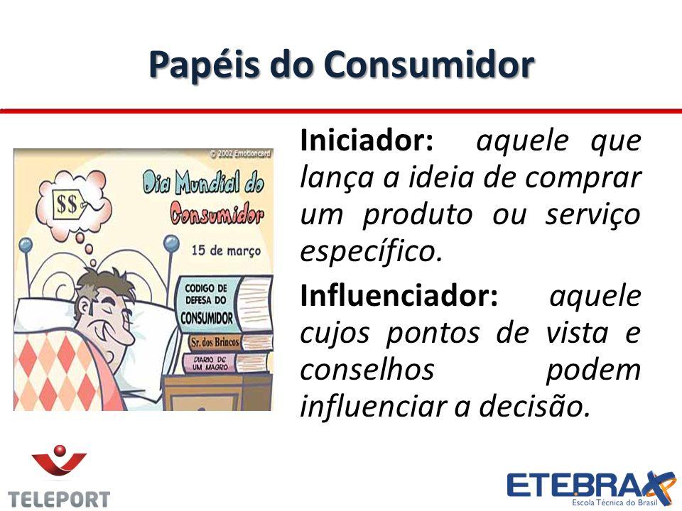 Papéis do Consumidor