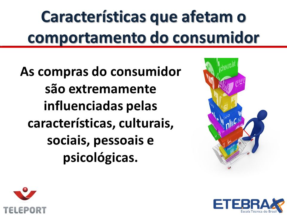 Características que afetam o comportamento do consumidor