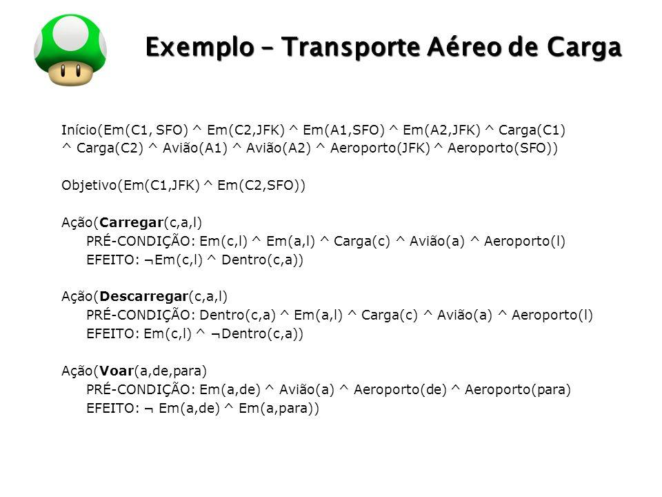 Exemplo – Transporte Aéreo de Carga