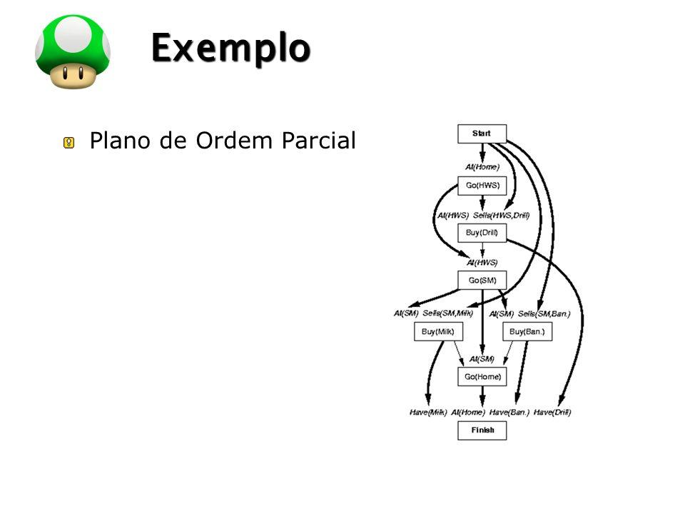 Exemplo Plano de Ordem Parcial