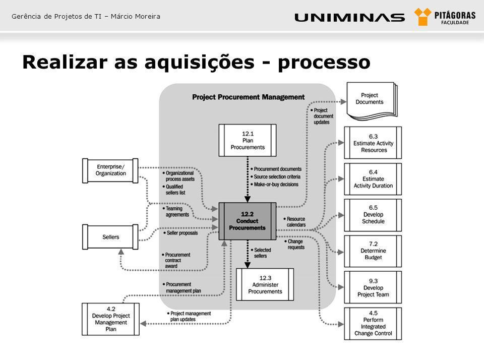 Realizar as aquisições - processo