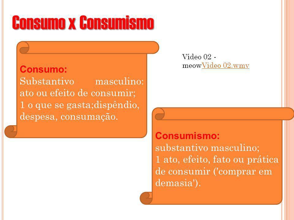 Consumo x Consumismo Consumo: