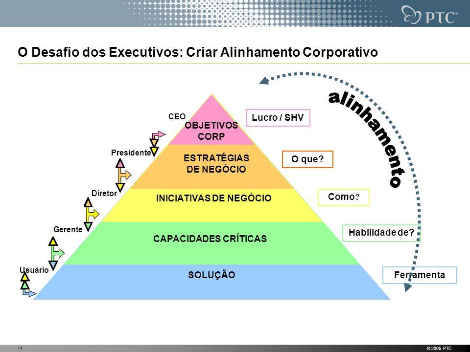 O Desafio dos Executivos: Criar Alinhamento Corporativo