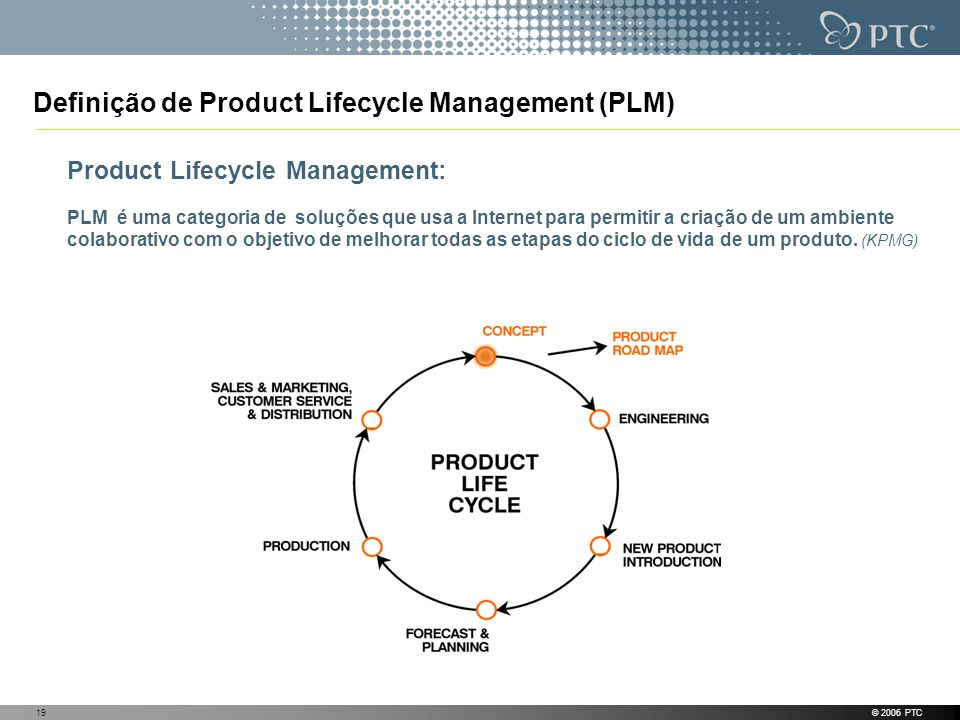 Definição de Product Lifecycle Management (PLM)
