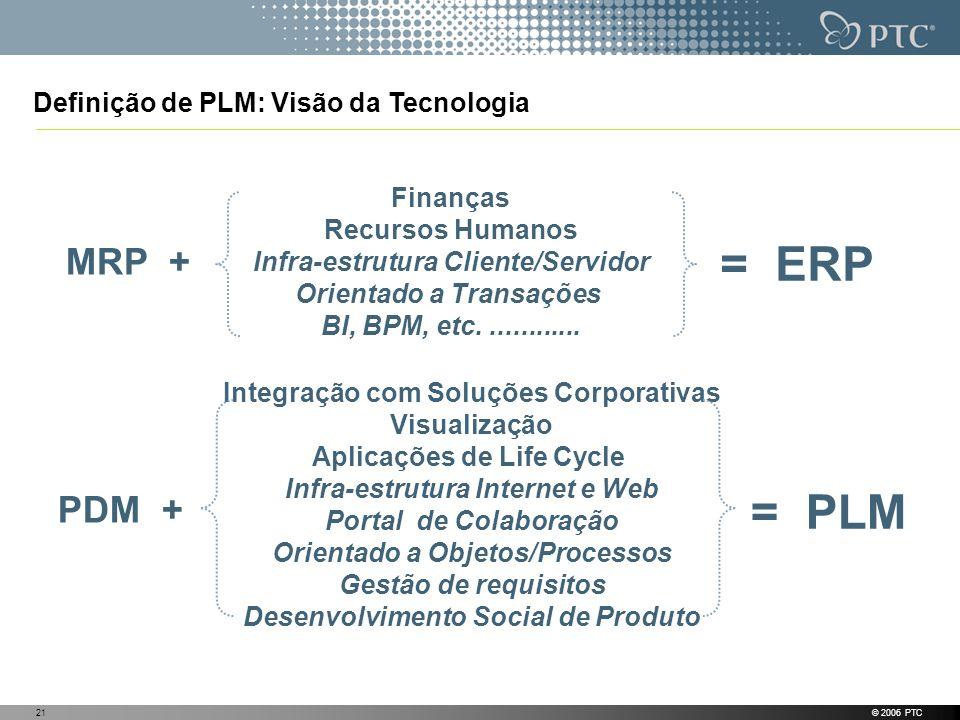 = ERP = PLM MRP + PDM + Definição de PLM: Visão da Tecnologia Finanças
