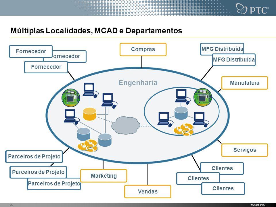Múltiplas Localidades, MCAD e Departamentos