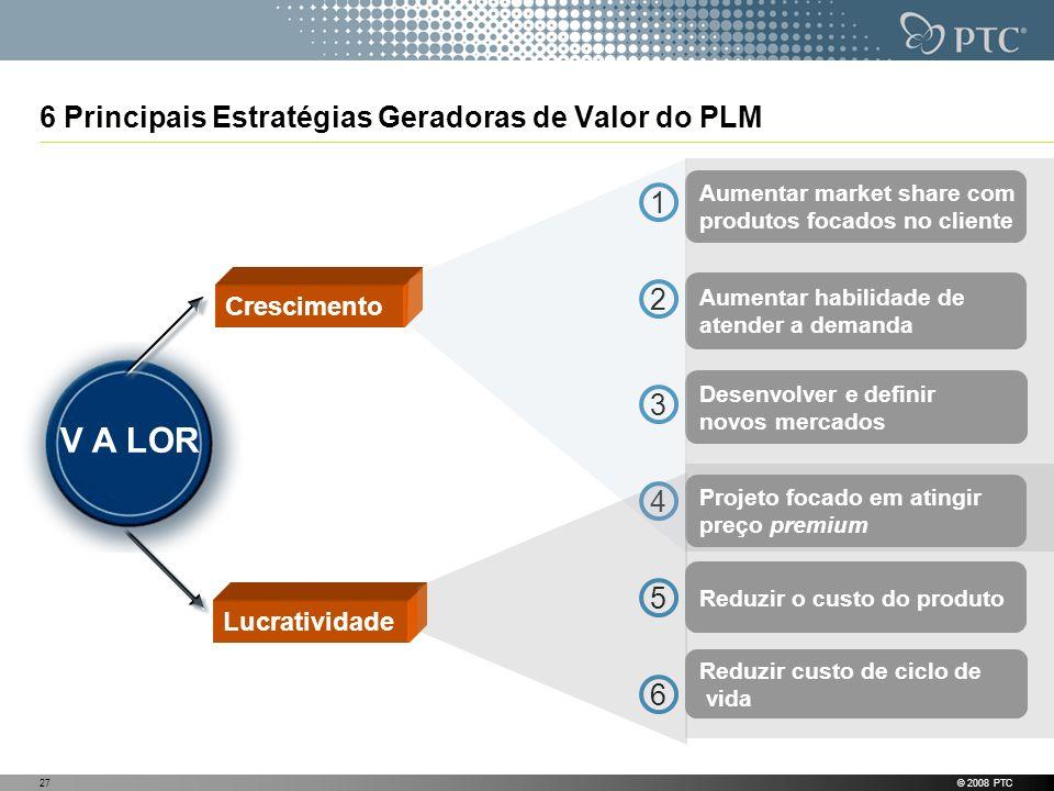 6 Principais Estratégias Geradoras de Valor do PLM