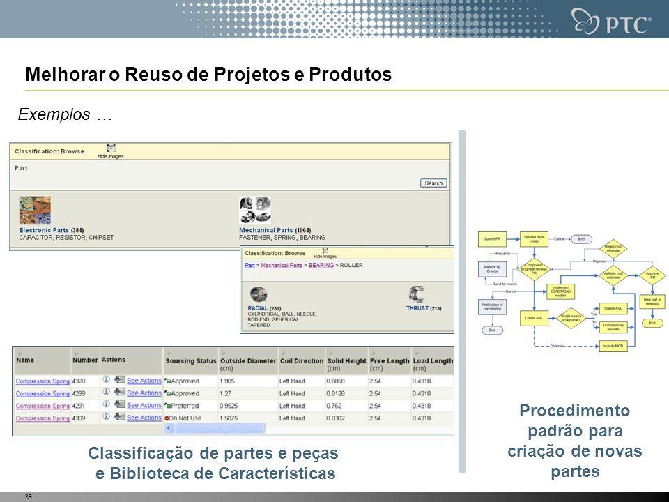 Melhorar o Reuso de Projetos e Produtos