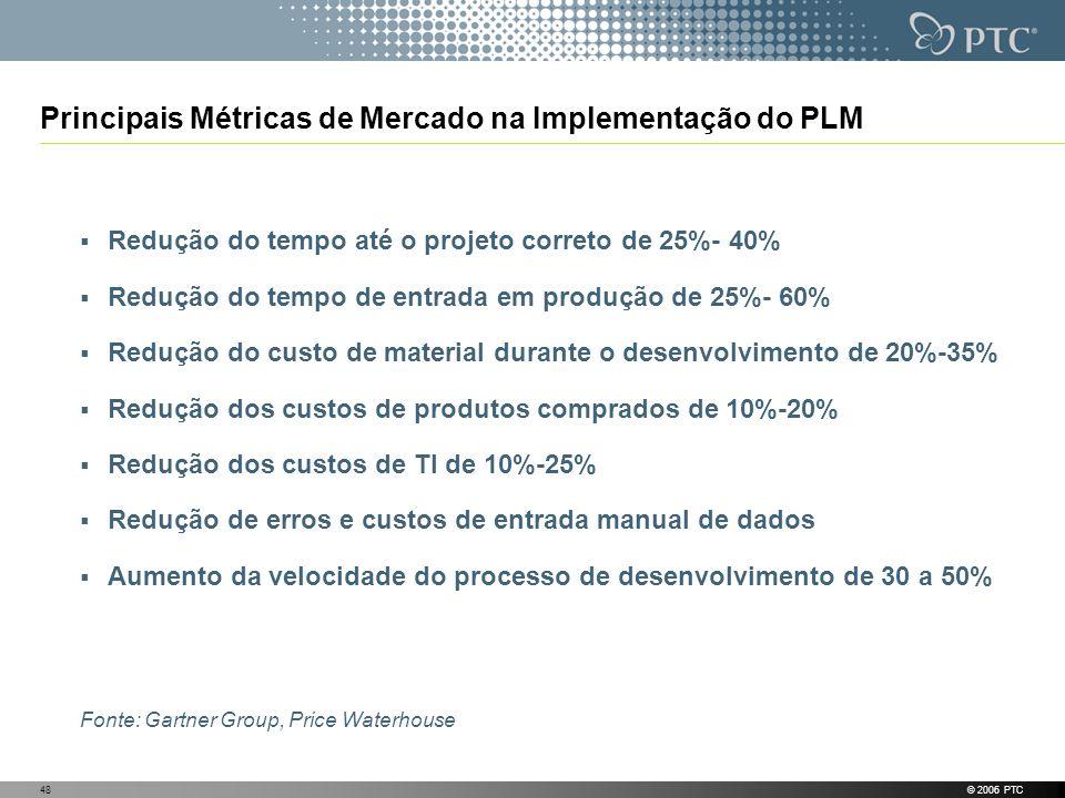 Principais Métricas de Mercado na Implementação do PLM