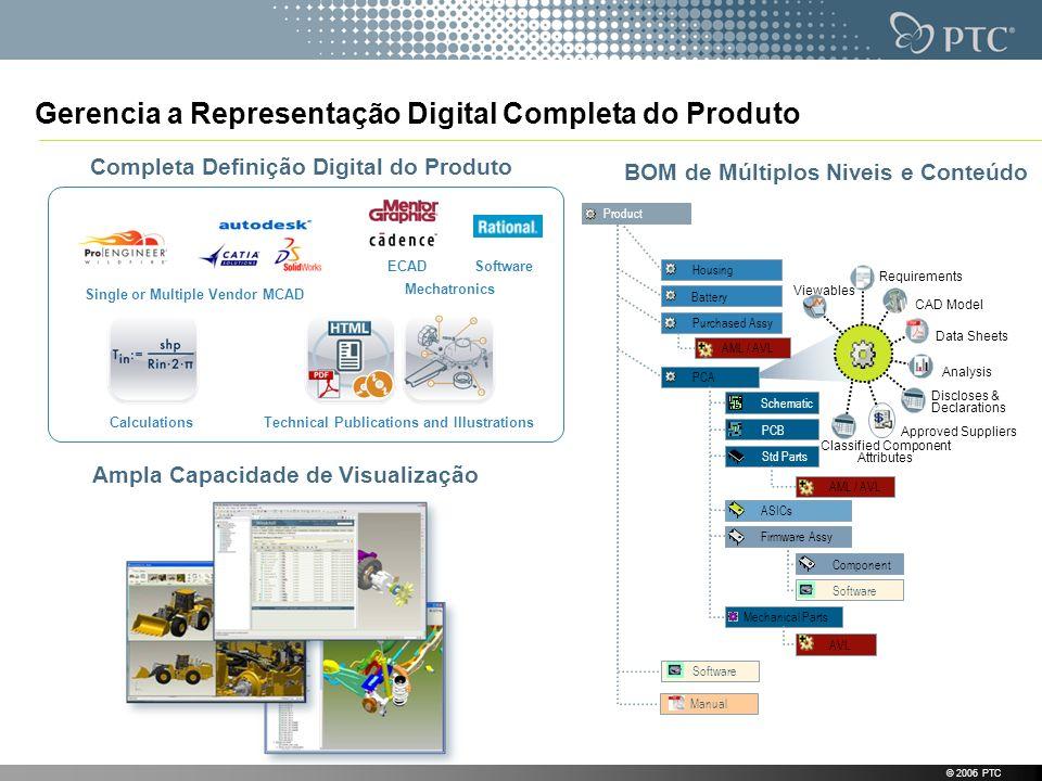 Gerencia a Representação Digital Completa do Produto