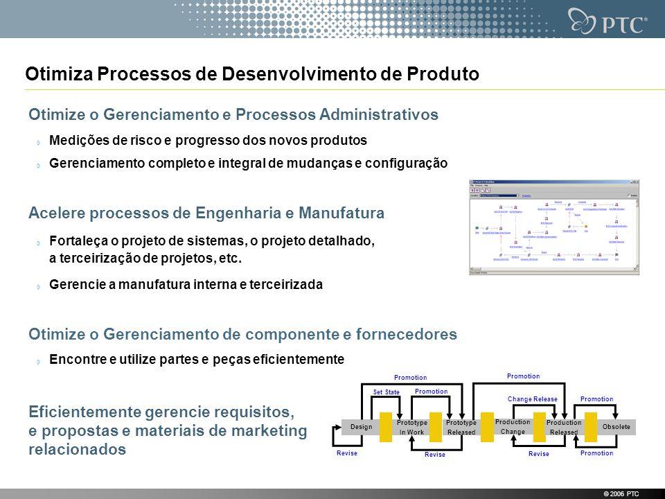 Otimiza Processos de Desenvolvimento de Produto