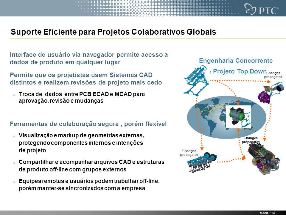 Suporte Eficiente para Projetos Colaborativos Globais