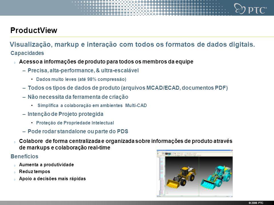 ProductView Visualização, markup e interação com todos os formatos de dados digitais. Capacidades.