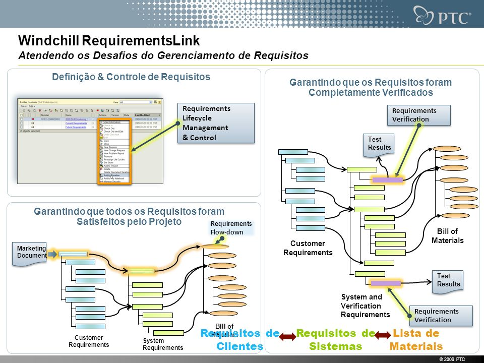 Windchill RequirementsLink Atendendo os Desafios do Gerenciamento de Requisitos