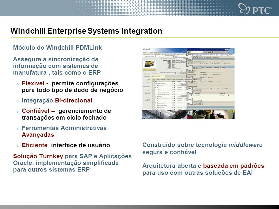 Windchill Enterprise Systems Integration