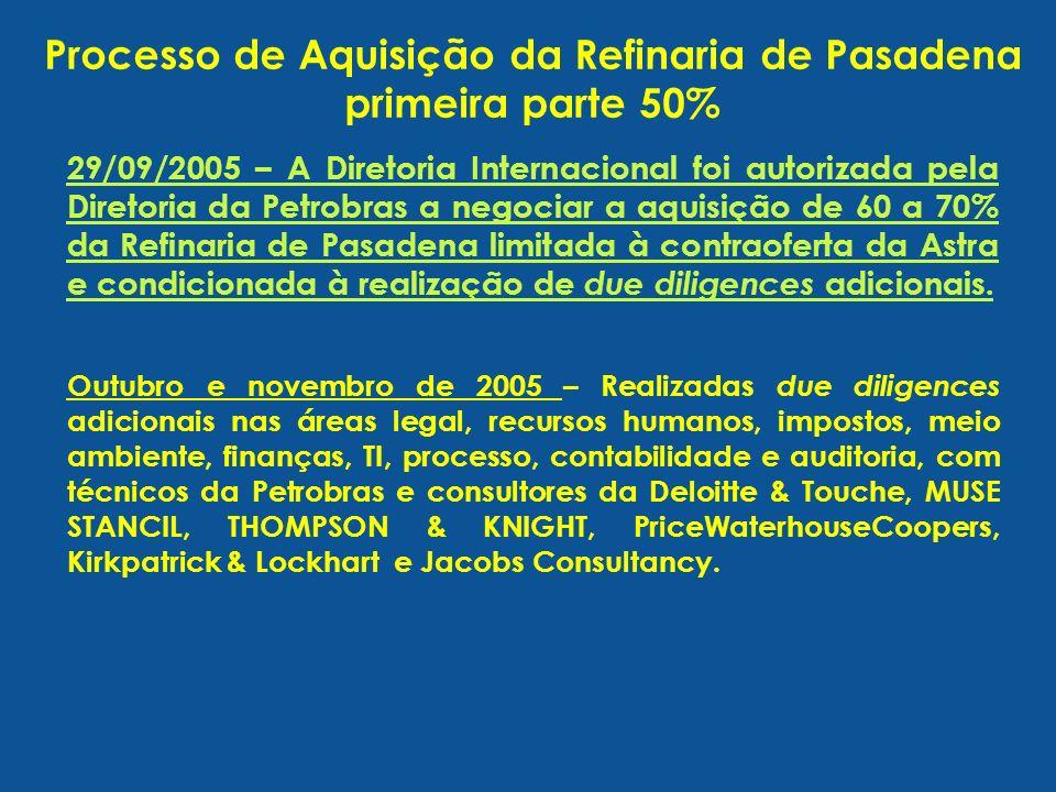 Processo de Aquisição da Refinaria de Pasadena primeira parte 50%