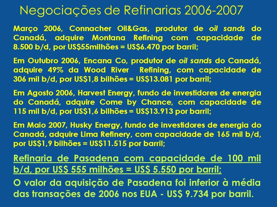Negociações de Refinarias 2006-2007