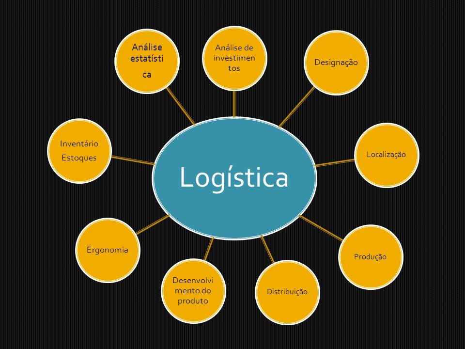 Análise estatísti ca Análise de investimentos Designação