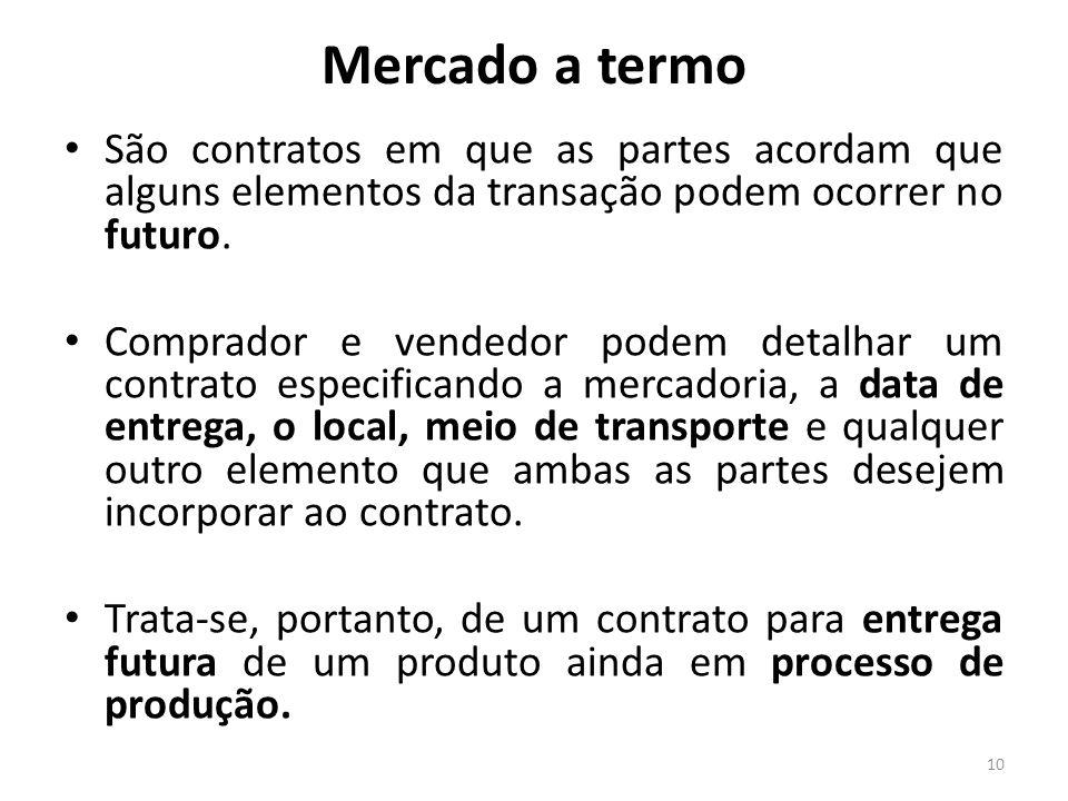 Mercado a termo São contratos em que as partes acordam que alguns elementos da transação podem ocorrer no futuro.